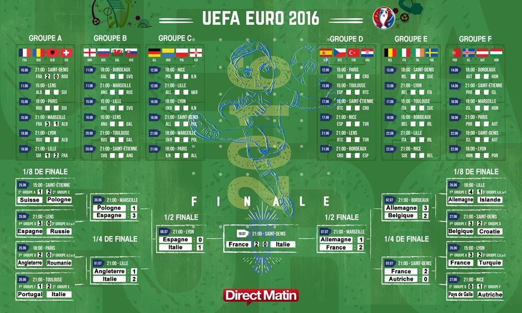 Tableau rencontre euro 2018 excel